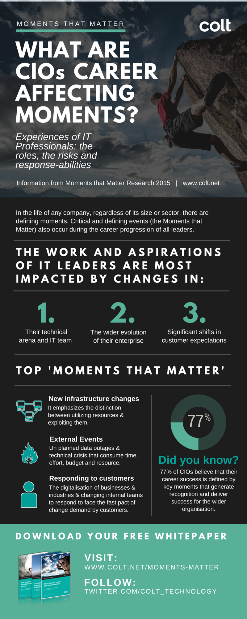 What are CIOs career defining moments infographic