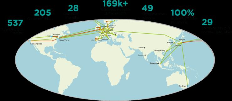 Coltのデータセンターのイメージ図