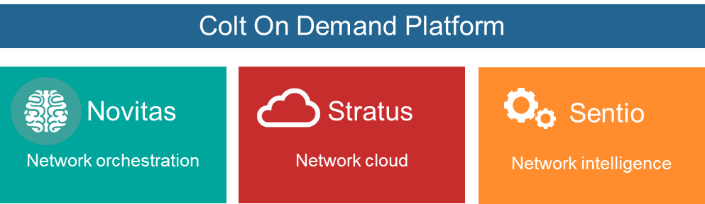 On Demand platform
