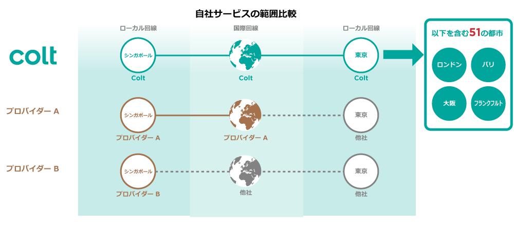 colt-ethernet-feature-2 (1)