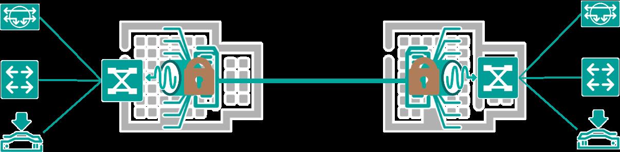 ネットワーク暗号化サービスイメージ