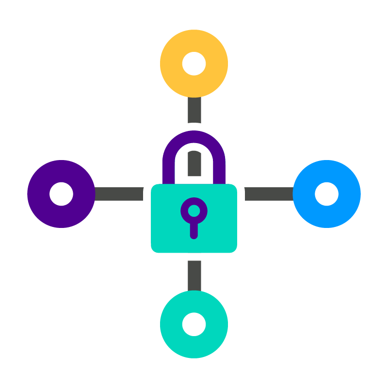 Secure Network Gateway