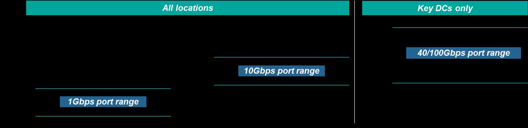 Ethernet P2P 4