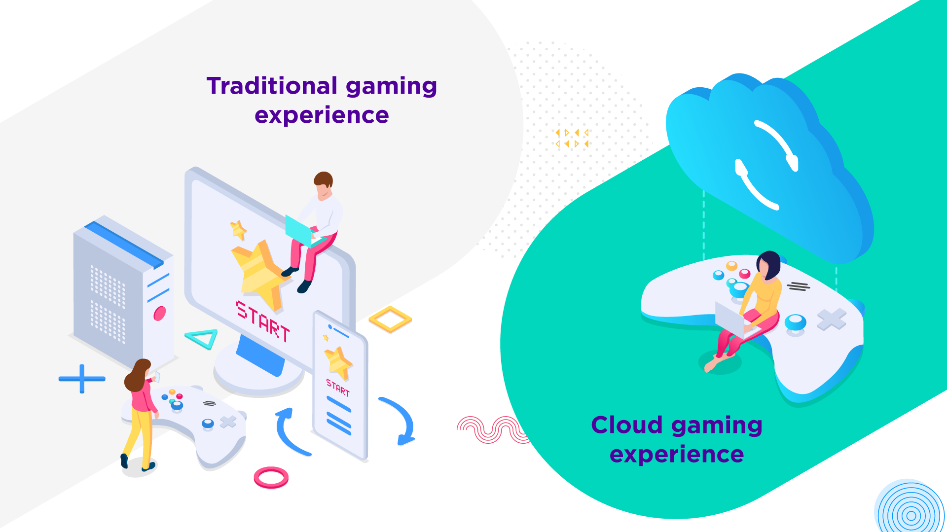 Cloud-Gaming-Experience